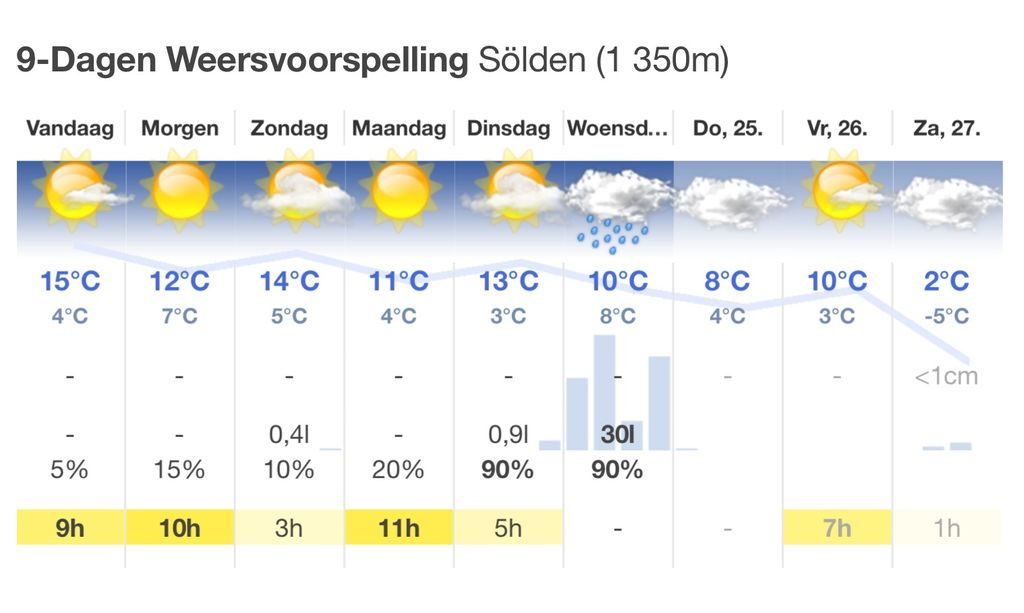 https://cdn.wintersport.nl/forum/22/243fc4c79f8054415e1a8117...