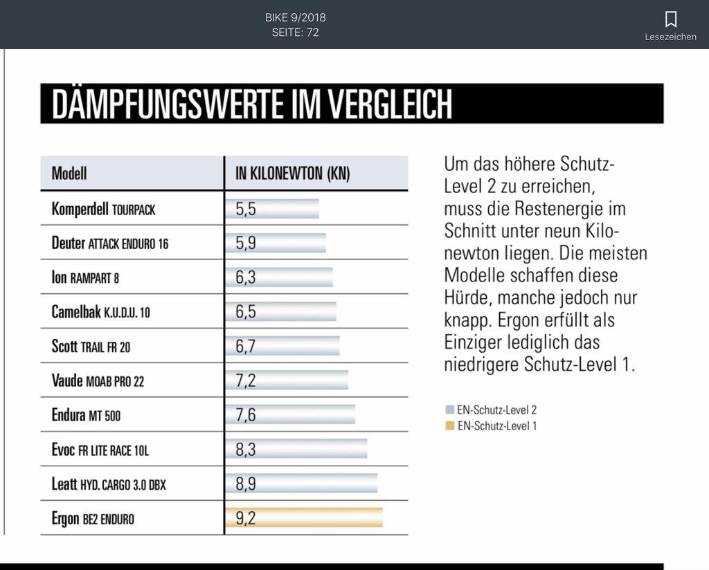 https://cdn.wintersport.nl/forum/25/d0f98b2a69145b32d99c2092...