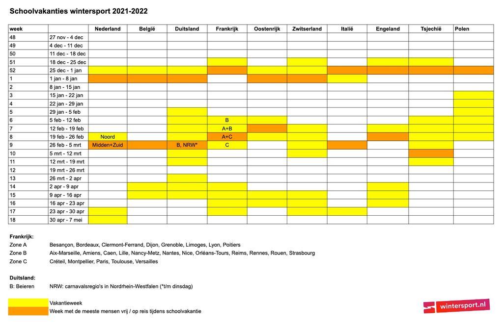 schoolvakanties wintersport 2021-2022