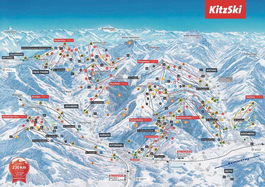 Kitzbühel - Kirchberg (2018-2019)