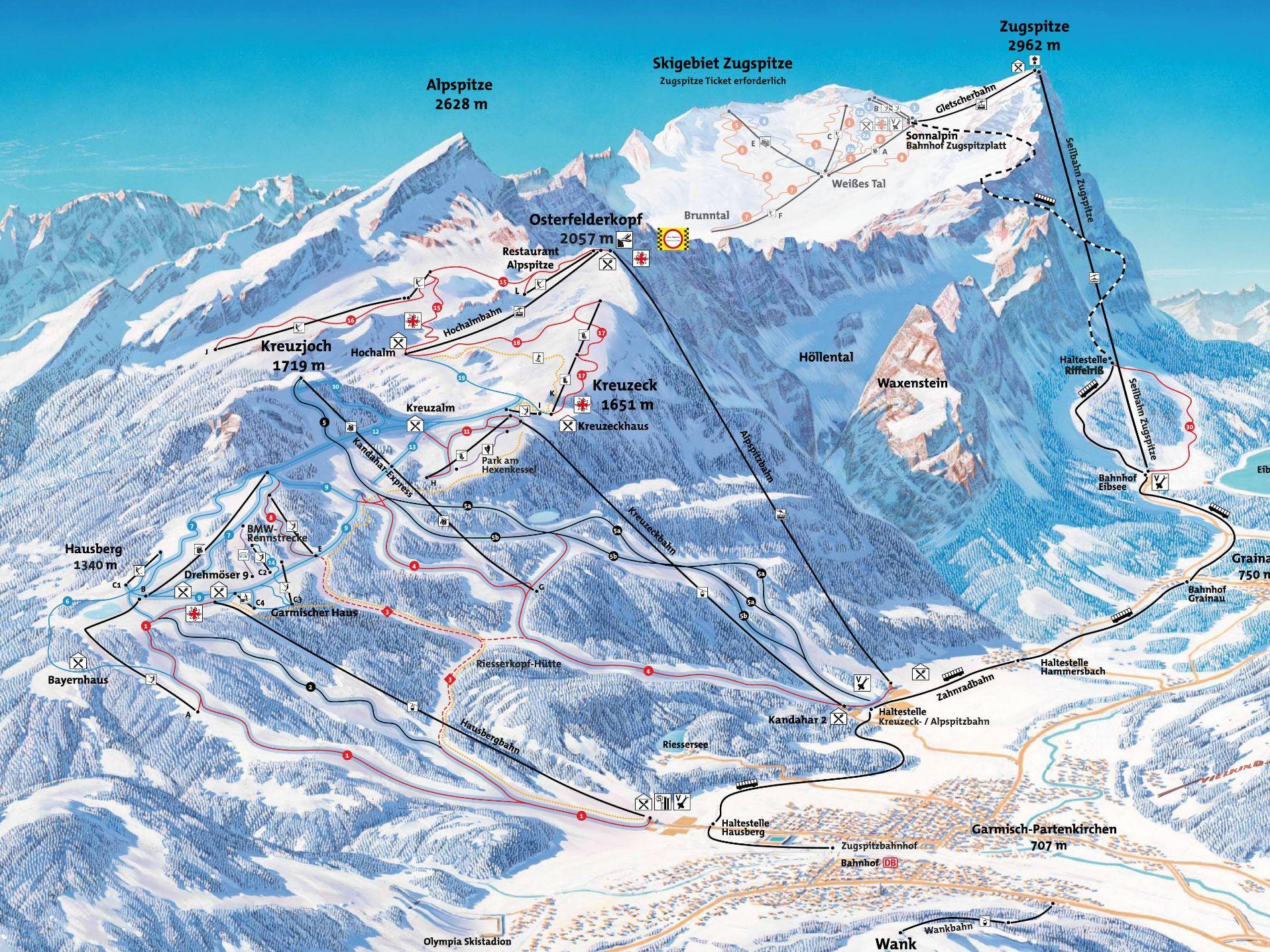 Garmisch Classic (2018-2019)
