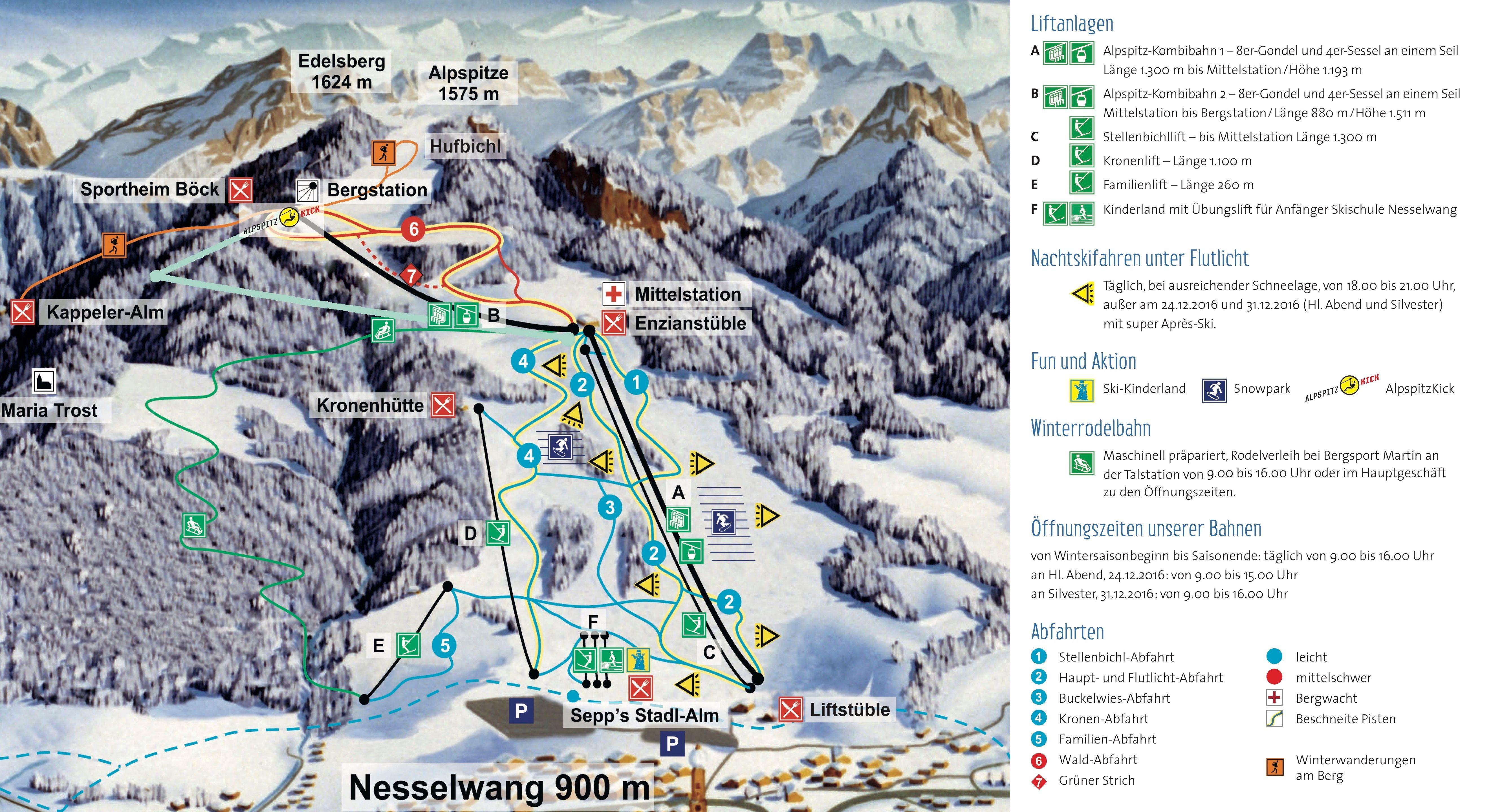 Alpspitz - Nesselwang