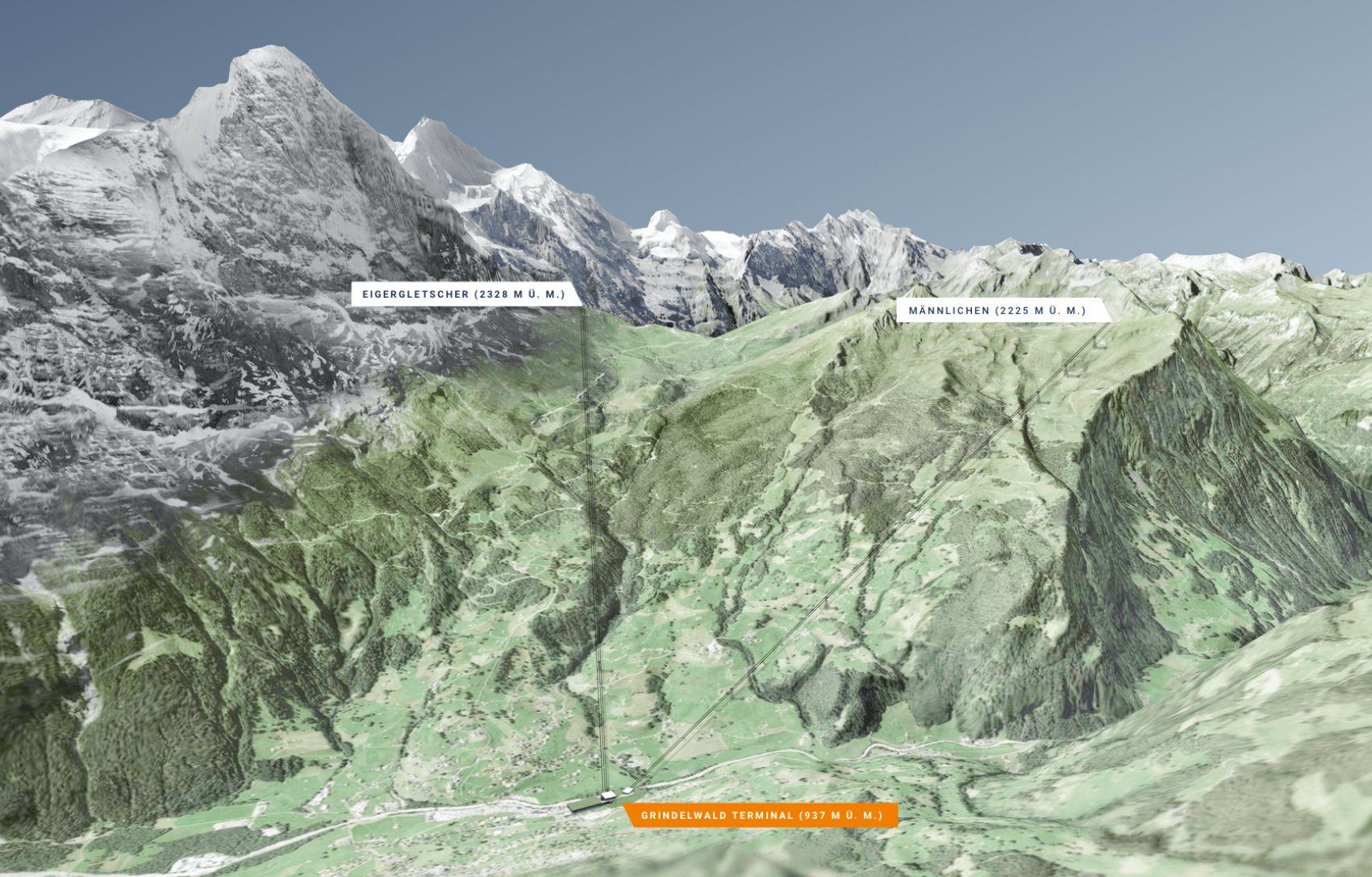 Het gigantische V-project in de Jungfrau Region